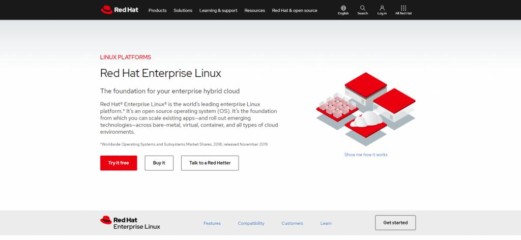 red hat 1536x708 1 1024x472 - Best Linux server distros