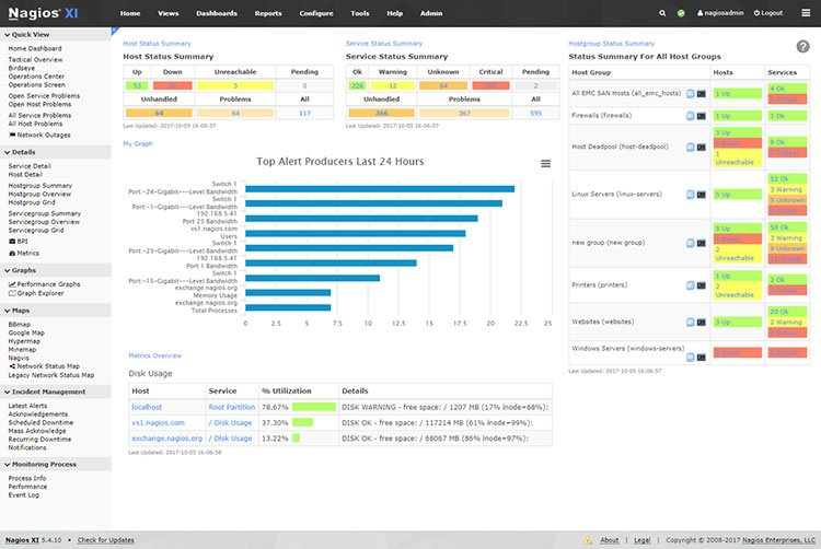 nagios xi - Top & best server monitoring tools for Linux