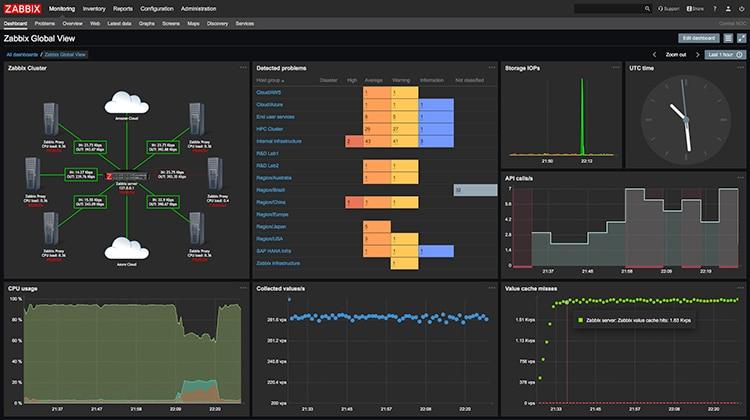 zabbix - Top & best server monitoring tools for Linux