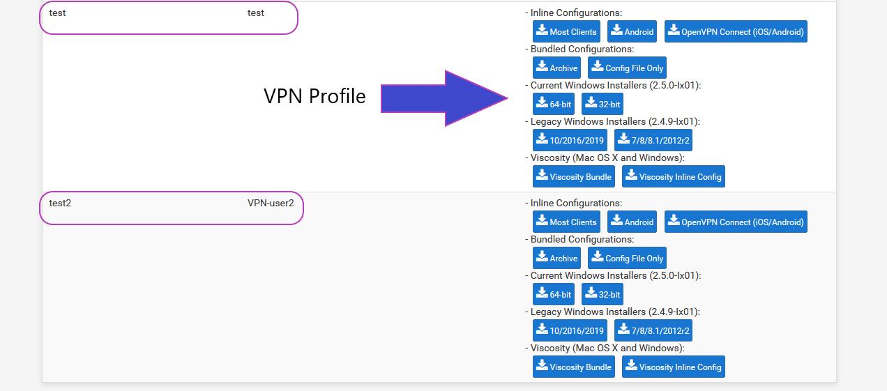 new user openvpn - How Add New OpenVPN User in Pfsense